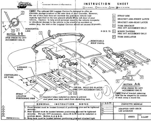 Rik's Corvette Parts