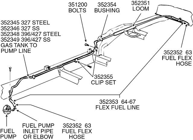 corvette fuel line